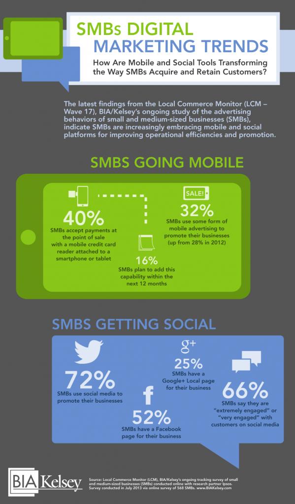 LCM_infographic_01