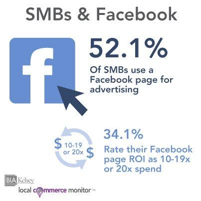 SMBs-Facebook-LCM