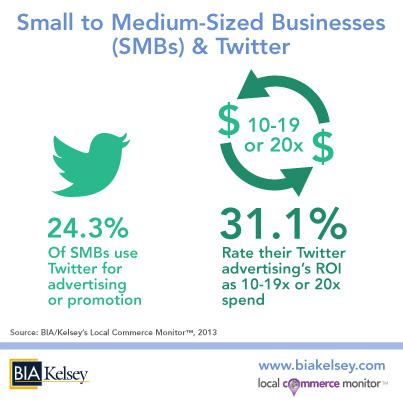 SMBs-&-Twitter-(LCM)-w-BIAK-Branding