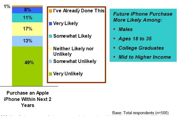 iphone-stats-2.jpg