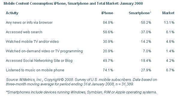 iphone-stats.jpg