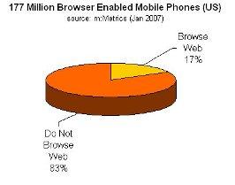 mobilewap1.jpg